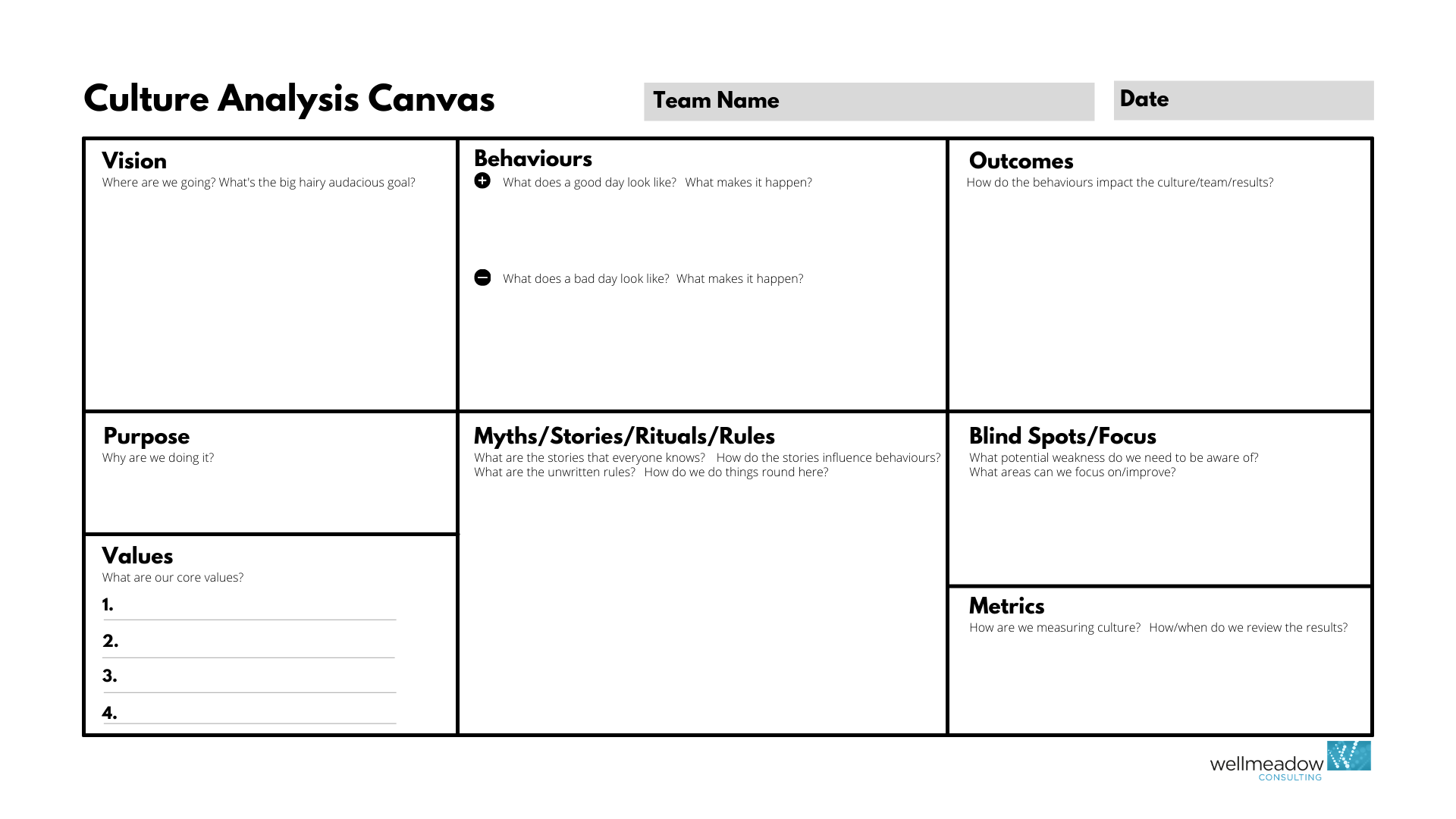 The Wellmeadow Culture Canvas